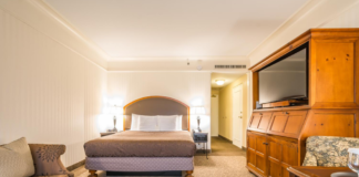 Best Hotels In Greensboro NC